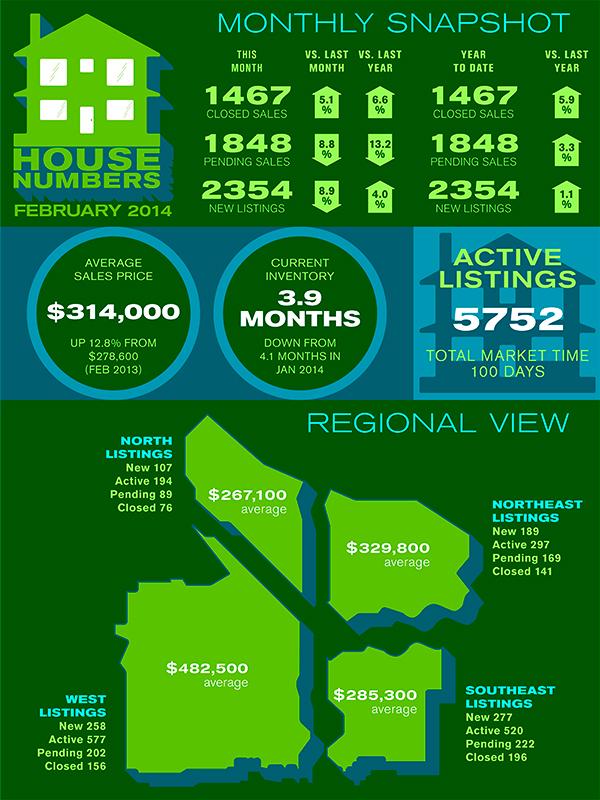 02-2014-stats-sheet-grn