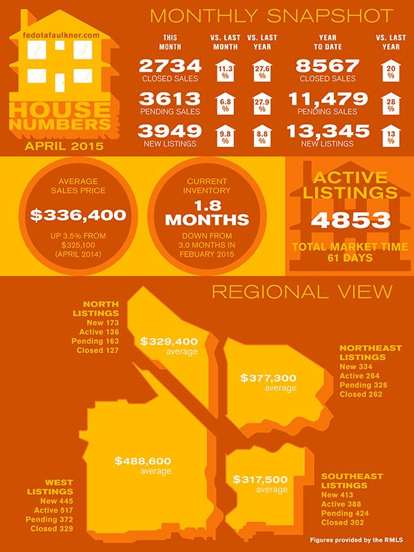 04-2015-stats-sheet-01