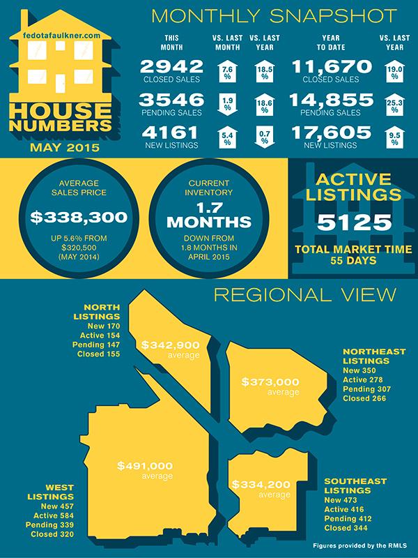 05-2015-stats-sheet-01