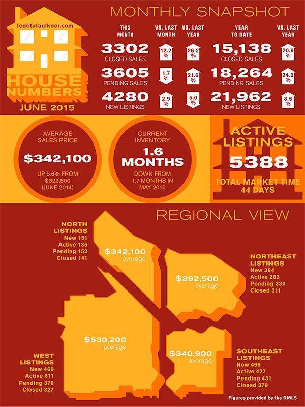 06-2015-stats-sheet-01