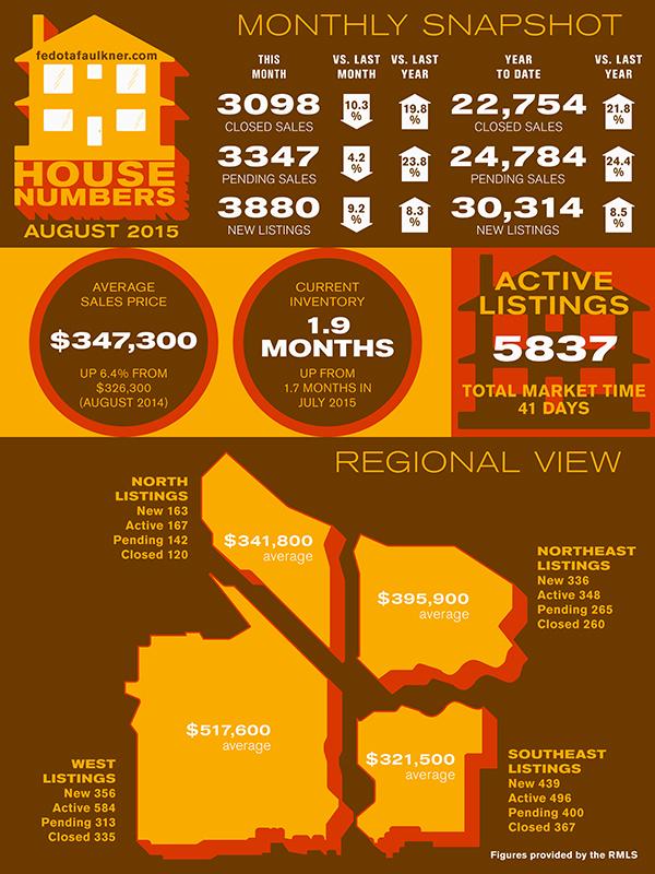 08-2015-stats-sheet-01